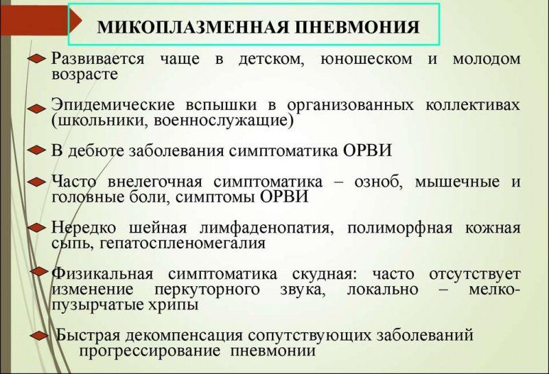 Хламидия пневмоние